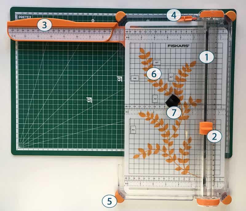 Fiskars Surecut components